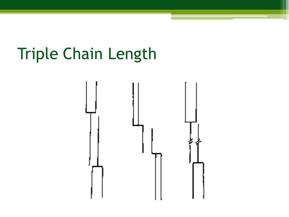 Triple Chain Length