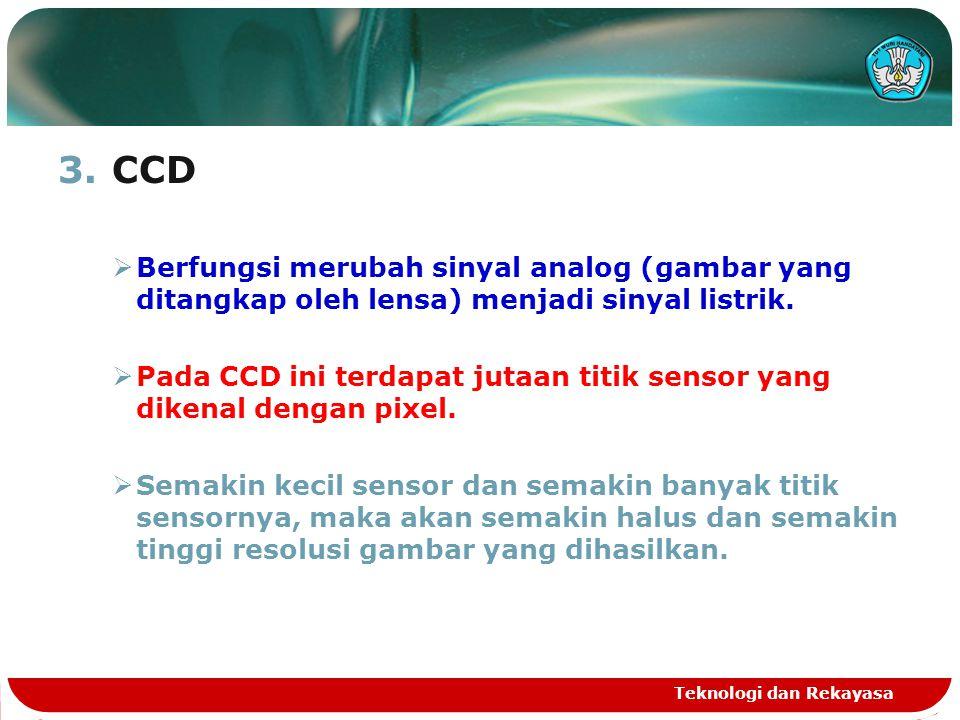 3.CCD  Berfungsi merubah sinyal analog (gambar yang ditangkap oleh lensa) menjadi sinyal listrik.  Pada CCD ini terdapat jutaan titik sensor yang di