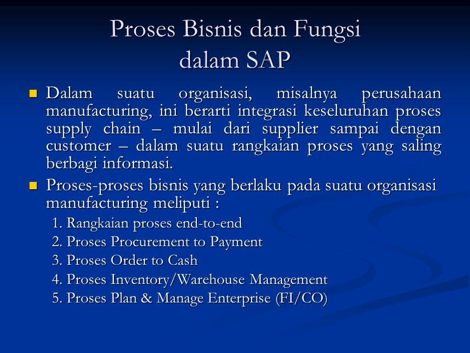 Proses Bisnis dan Fungsi dalam SAP  Dalam suatu organisasi, misalnya perusahaan manufacturing, ini berarti integrasi keseluruhan proses supply chain
