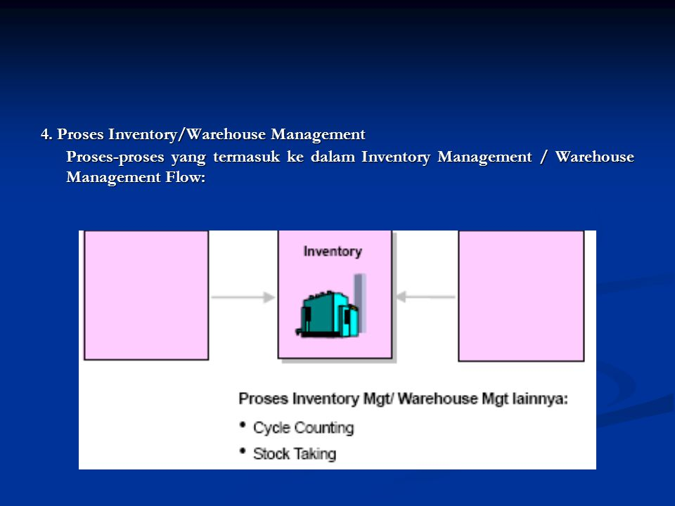 4. Proses Inventory/Warehouse Management Proses-proses yang termasuk ke dalam Inventory Management / Warehouse Management Flow: