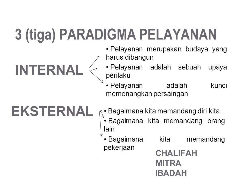 3 (tiga) PARADIGMA PELAYANAN INTERNAL EKSTERNAL • Pelayanan merupakan budaya yang harus dibangun • Pelayanan adalah sebuah upaya perilaku • Pelayanan