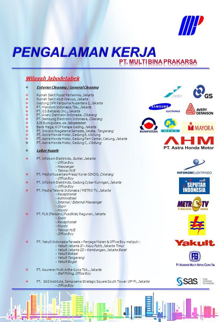 Wilayah Jabodetabek Daily Cleaning Service Pusat Perbelanjaan / Mal  Glodok Plaza, Jakarta.  PT. Ramayana Lestari Sentosa Tbk., Palmerah, Jakarta. 