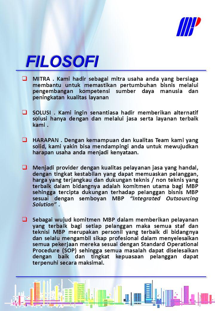 Wilayah Jawa Barat & Serang Daily Cleaning Service  PT.