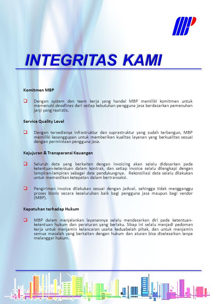 Wilayah Jawa Timur Daily Cleaning Service  PT.