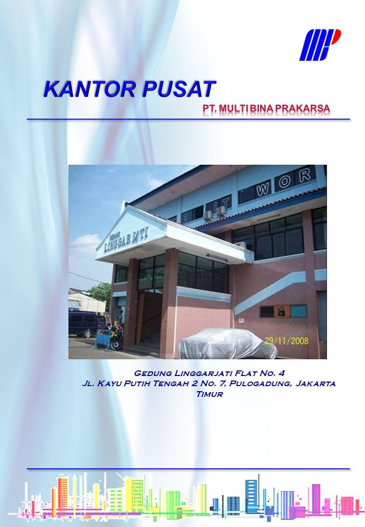Mandiri Tunas Finance- Manado Ring Master Pangan Makmur – Petojo, Jakarta Gatrabumi Persada- Semarang Mandiri Tunas Finance – Banda Aceh 41