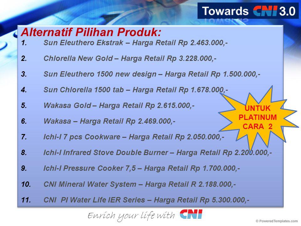 Enrich your life with Alternatif Pilihan Produk: 1.Sun Eleuthero Ekstrak – Harga Retail Rp 2.463.000,- 2.Chlorella New Gold – Harga Retail Rp 3.228.000,- 3.Sun Eleuthero 1500 new design – Harga Retail Rp 1.500.000,- 4.Sun Chlorella 1500 tab – Harga Retail Rp 1.678.000,- 5.Wakasa Gold – Harga Retail Rp 2.615.000,- 6.Wakasa – Harga Retail Rp 2.469.000,- 7.Ichi-I 7 pcs Cookware – Harga Retail Rp 2.050.000,- 8.Ichi-I Infrared Stove Double Burner – Harga Retail Rp 2.200.000,- 9.Ichi-I Pressure Cooker 7,5 – Harga Retail Rp 1.700.000,- 10.CNI Mineral Water System – Harga Retail R 2.188.000,- 11.CNI PI Water Life IER Series – Harga Retail Rp 5.300.000,- UNTUK PLATINUM CARA 2