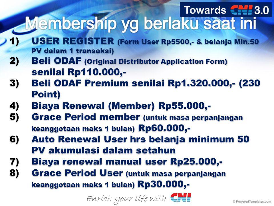 1)USER REGISTER (Form User Rp5500,- & belanja Min.50 PV dalam 1 transaksi)  2)Beli ODAF (Original Distributor Application Form) senilai Rp110.000,- 3)Beli ODAF Premium senilai Rp1.320.000,- (230 Point)  4)Biaya Renewal (Member) Rp55.000,- 5)Grace Period member (untuk masa perpanjangan keanggotaan maks 1 bulan) Rp60.000,- 6)Auto Renewal User hrs belanja minimum 50 PV akumulasi dalam setahun 7)Biaya renewal manual user Rp25.000,- 8)Grace Period User (untuk masa perpanjangan keanggotaan maks 1 bulan) Rp30.000,- Enrich your life with