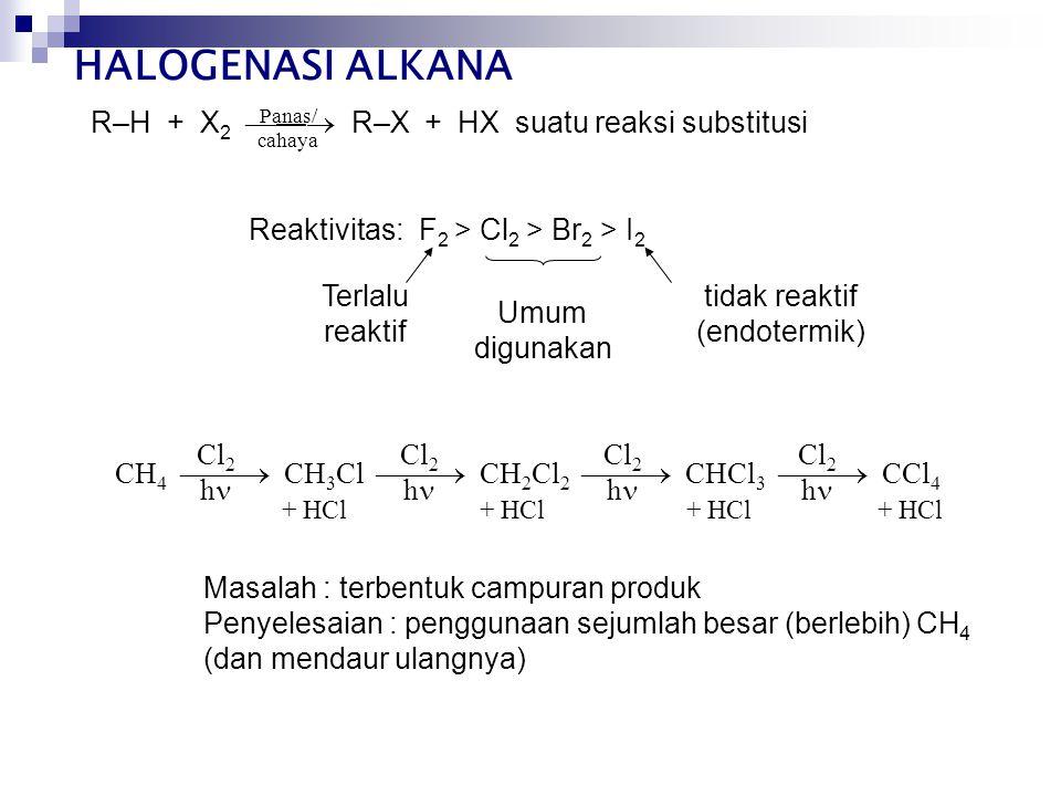 HALOGENASI ALKANA R–H + X 2  —  R–X + HXsuatu reaksi substitusi Panas/ cahaya Reaktivitas: F 2 > Cl 2 > Br 2 > I 2 Umum digunakan Terlalu reaktif tidak reaktif (endotermik) CH 4  CH 3 Cl  CH 2 Cl 2  CHCl 3  CCl 4 + HCl+ HCl+ HCl+ HCl Cl 2 h  Cl 2 h  Cl 2 h  Cl 2 h  Masalah : terbentuk campuran produk Penyelesaian : penggunaan sejumlah besar (berlebih) CH 4 (dan mendaur ulangnya)