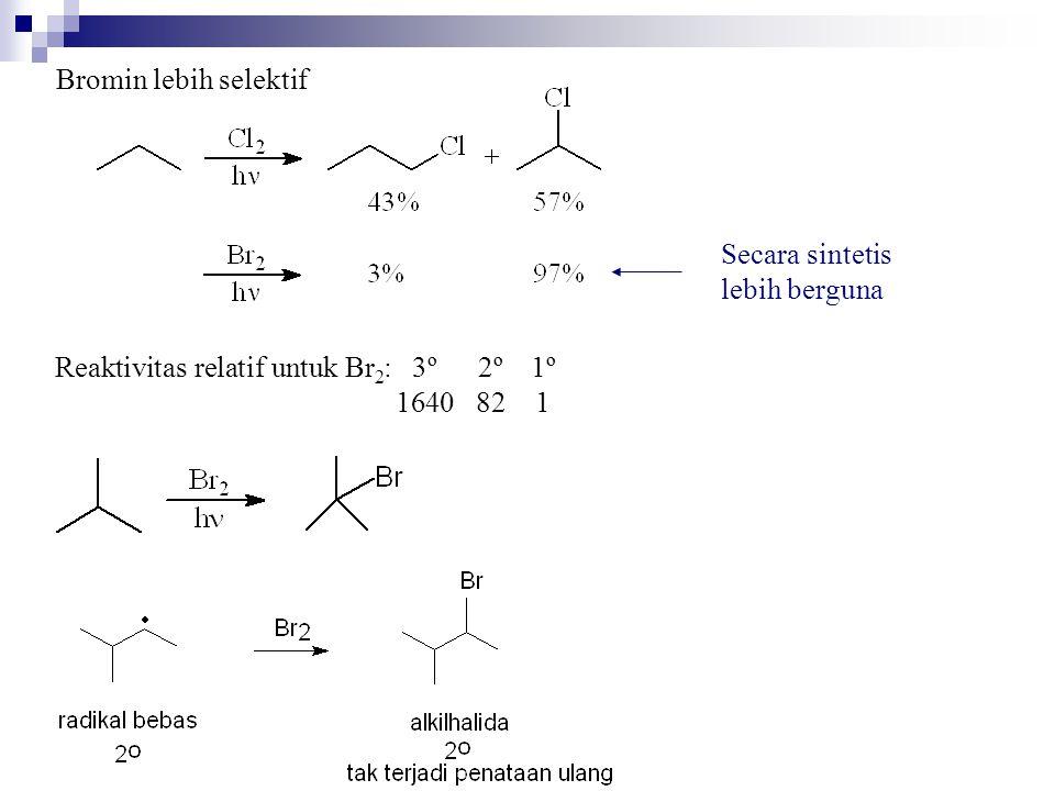 Bromin lebih selektif Reaktivitas relatif untuk Br 2 :3º2º1º 1640821 Secara sintetis lebih berguna