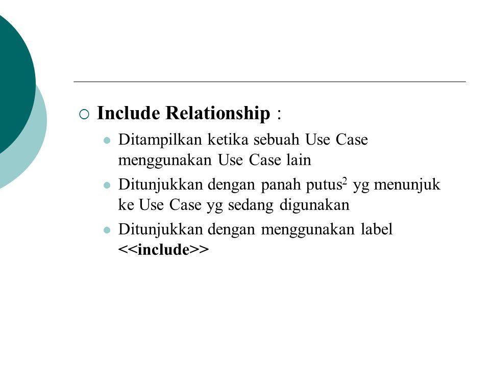  Include Relationship :  Ditampilkan ketika sebuah Use Case menggunakan Use Case lain  Ditunjukkan dengan panah putus 2 yg menunjuk ke Use Case yg sedang digunakan  Ditunjukkan dengan menggunakan label >