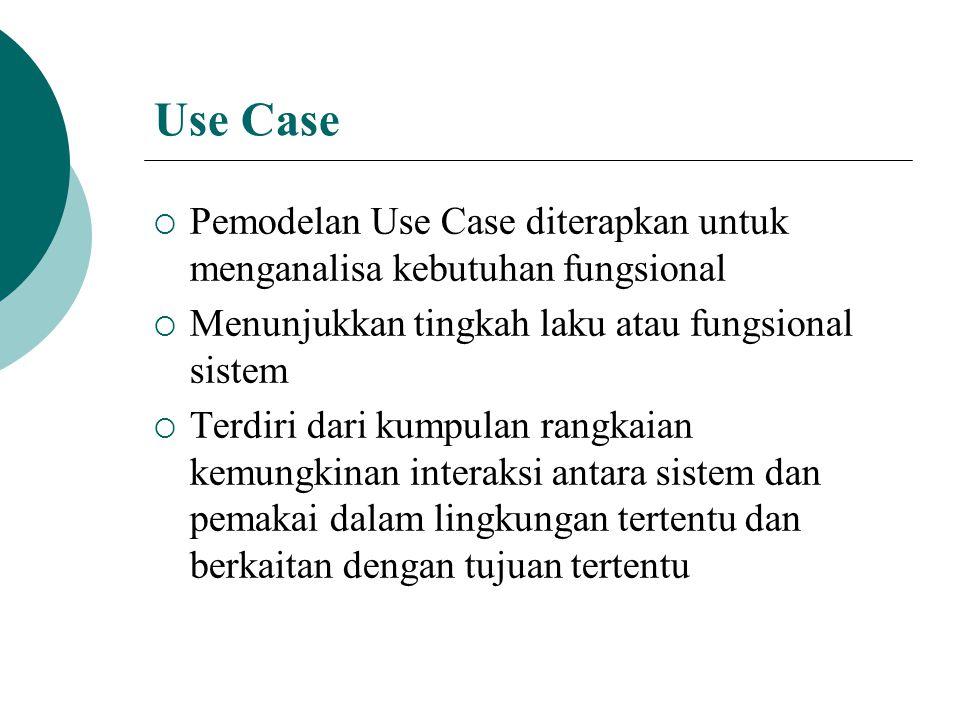  Model Use Case terdiri dari Actors dan Use Cases  Diawali dengan dinyatakan sebagai 'present- tense verb phrase' yang berisi verb (apa yang seharusnya dilakukan oleh sistem) dan obyek dari verb (apa yang dilakukan sistem)