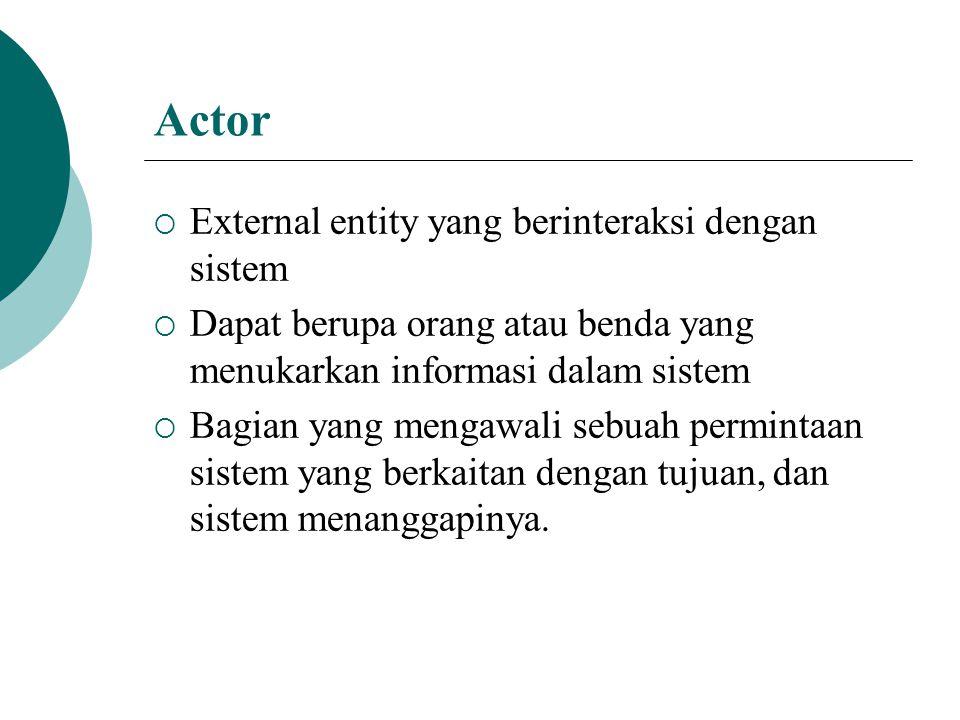 User Vs Actor  User : orang yang menggunakan sistem  Actor: mewakili sebuah aturan dimana seorang user dapat menggunakannya