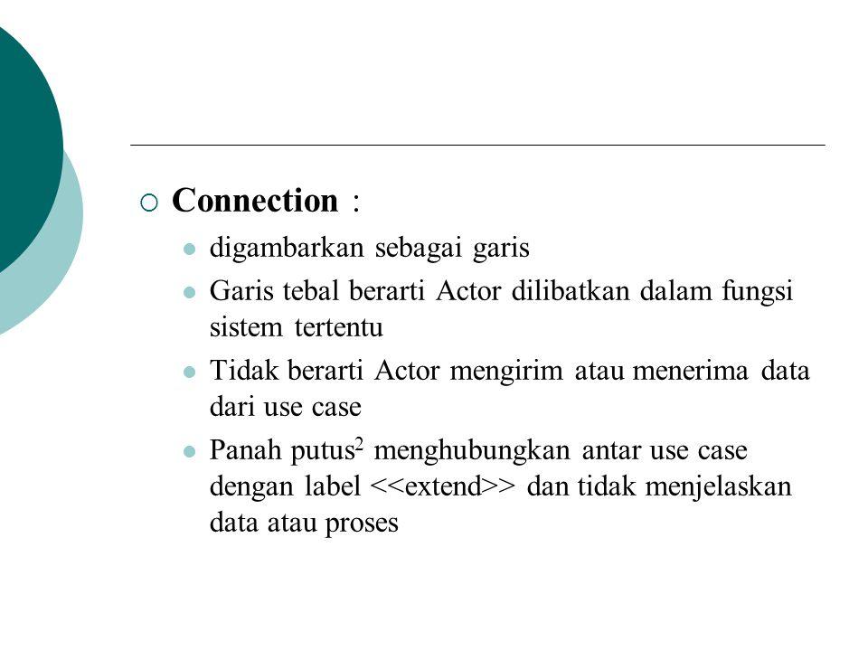  Extend Relationship :  Use Case dengan penambahan tingkah laku atau kegiatan baru  Ditunjukkan dengan panah putus 2 yang menunjuk ke Use Case yang telah dikembangkan (Extended) dan dilabelkan dengan simbol >