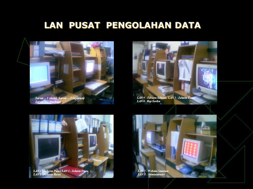 LAN PUSAT PENGOLAHAN DATA Server – 1 (data), Server – 2 (aplikasi) Server – 3 (backup) LAN 1 : Jakarta Pusat, LAN 2 : Jakarta Utara LAN 3 : Jakarta Ba