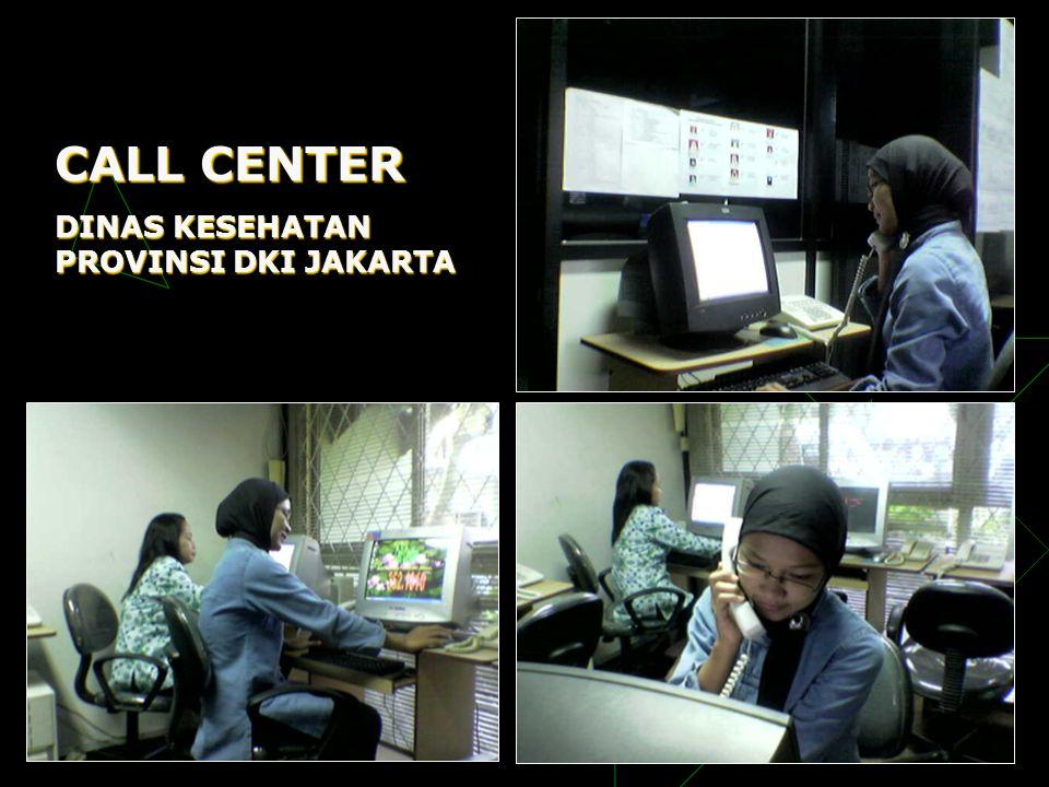 CALL CENTER DINAS KESEHATAN PROVINSI DKI JAKARTA