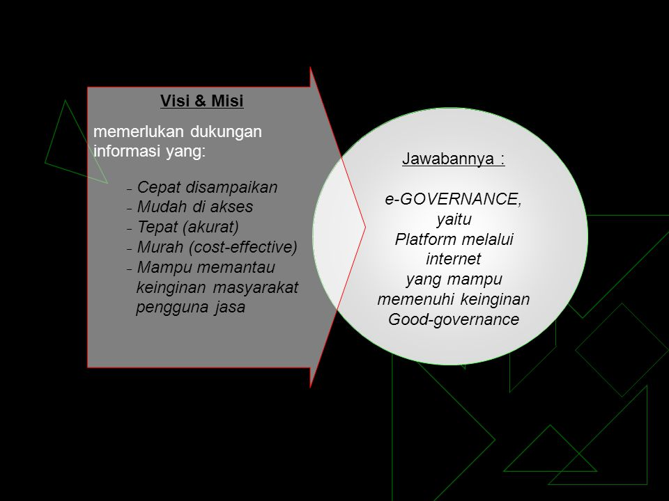 Jawabannya : e-GOVERNANCE, yaitu Platform melalui internet yang mampu memenuhi keinginan Good-governance Visi & Misi memerlukan dukungan informasi yan