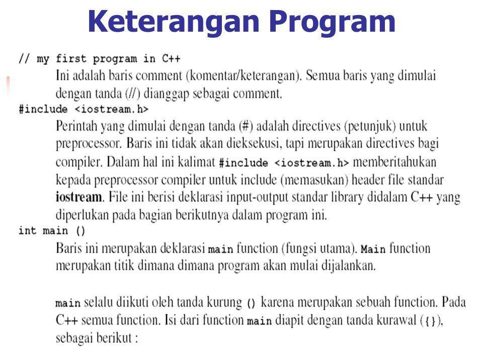 Contoh Hasil Program