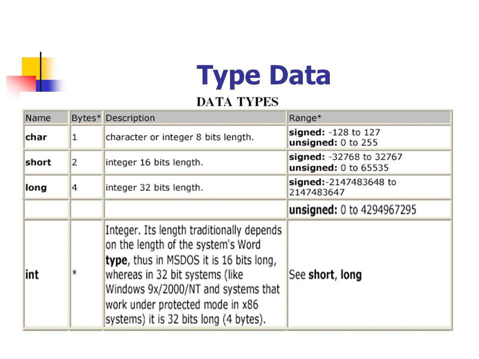 Lanjutan Type Data