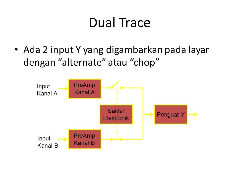 Dual Trace • Ada 2 input Y yang digambarkan pada layar dengan alternate atau chop PreAmp Kanal A PreAmp Kanal B Penguat Y Saklar Elektronik Input Kanal A Input Kanal B