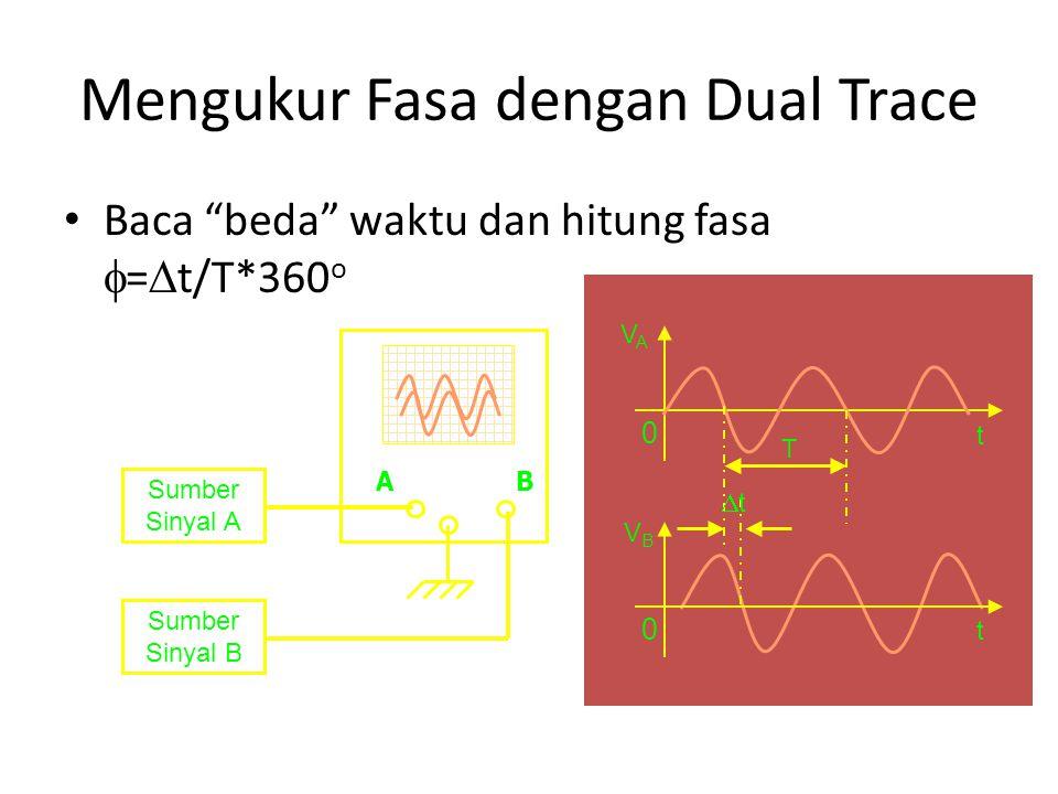 Mengukur Fasa dengan Dual Trace • Baca beda waktu dan hitung fasa  =  t/T*360 o AB Sumber Sinyal A Sumber Sinyal B t 0 VBVB 0 t VAVA T tt