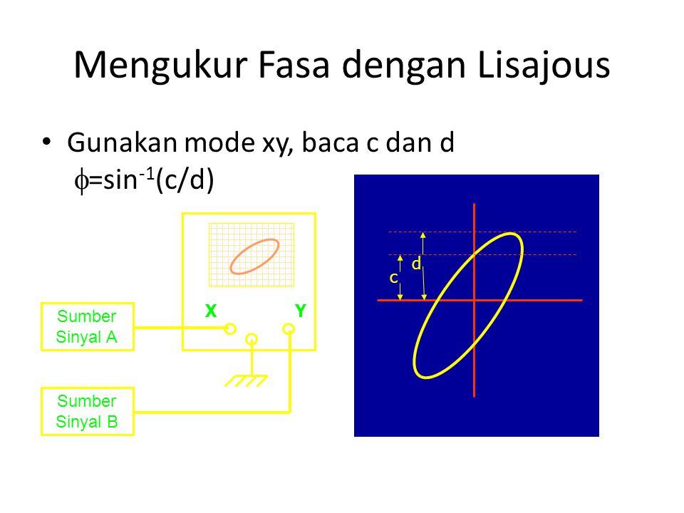 Mengukur Fasa dengan Lisajous • Gunakan mode xy, baca c dan d  =sin -1 (c/d) c d XY Sumber Sinyal A Sumber Sinyal B