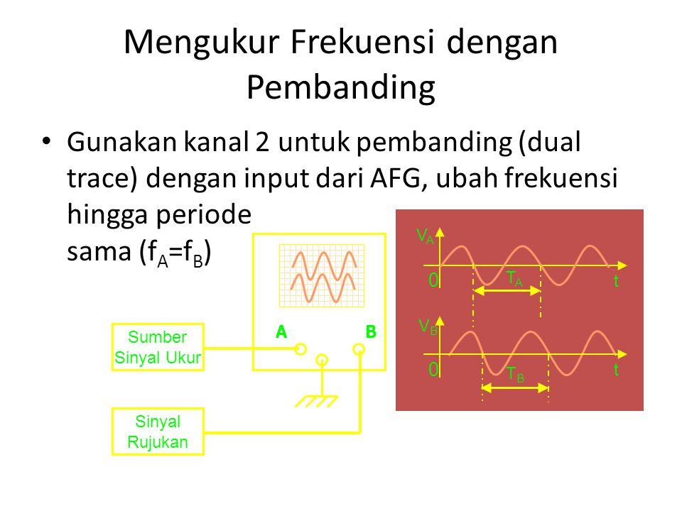 Mengukur Frekuensi dengan Pembanding • Gunakan kanal 2 untuk pembanding (dual trace) dengan input dari AFG, ubah frekuensi hingga periode sama (f A =f B ) AB Sumber Sinyal Ukur Sinyal Rujukan t 0 VBVB 0 t VAVA TATA TBTB