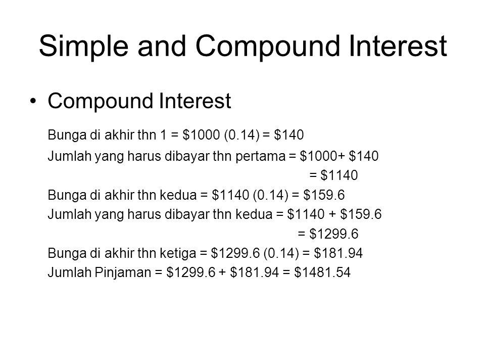 Simple and Compound Interest •Compound Interest Bunga di akhir thn 1 = $1000 (0.14) = $140 Jumlah yang harus dibayar thn pertama = $1000+ $140 = $1140 Bunga di akhir thn kedua = $1140 (0.14) = $159.6 Jumlah yang harus dibayar thn kedua = $1140 + $159.6 = $1299.6 Bunga di akhir thn ketiga = $1299.6 (0.14) = $181.94 Jumlah Pinjaman = $1299.6 + $181.94 = $1481.54
