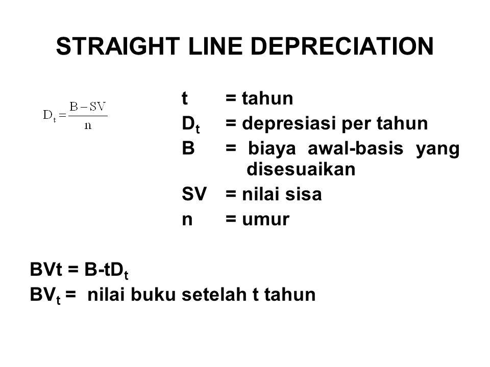 STRAIGHT LINE DEPRECIATION t= tahun D t = depresiasi per tahun B = biaya awal-basis yang disesuaikan SV = nilai sisa n = umur BVt = B-tD t BV t = nilai buku setelah t tahun