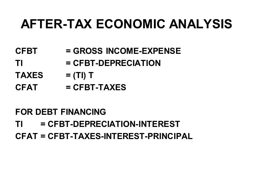 AFTER-TAX ECONOMIC ANALYSIS CFBT = GROSS INCOME-EXPENSE TI = CFBT-DEPRECIATION TAXES = (TI) T CFAT= CFBT-TAXES FOR DEBT FINANCING TI= CFBT-DEPRECIATION-INTEREST CFAT= CFBT-TAXES-INTEREST-PRINCIPAL