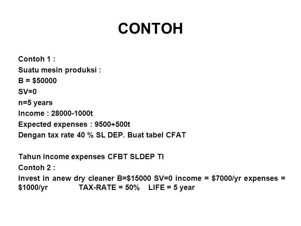 CONTOH Contoh 1 : Suatu mesin produksi : B = $50000 SV=0 n=5 years Income : 28000-1000t Expected expenses : 9500+500t Dengan tax rate 40 % SL DEP.