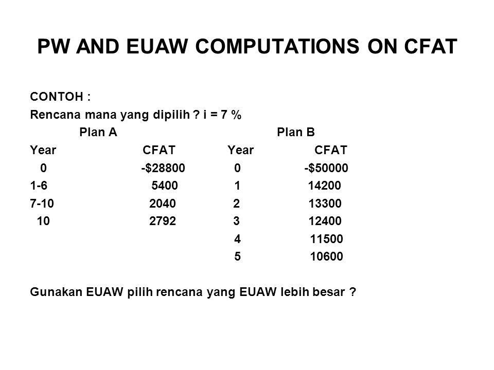 PW AND EUAW COMPUTATIONS ON CFAT CONTOH : Rencana mana yang dipilih .