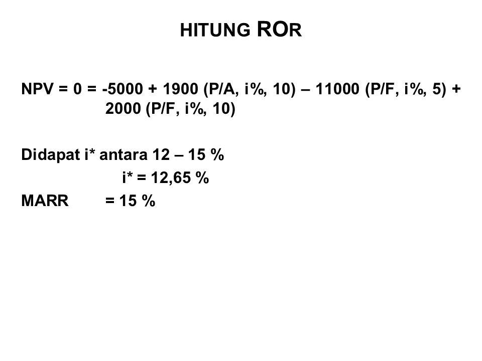 HITUNG RO R NPV = 0 = -5000 + 1900 (P/A, i%, 10) – 11000 (P/F, i%, 5) + 2000 (P/F, i%, 10) Didapat i* antara 12 – 15 % i* = 12,65 % MARR= 15 %