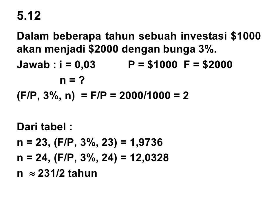 5.12 Dalam beberapa tahun sebuah investasi $1000 akan menjadi $2000 dengan bunga 3%.