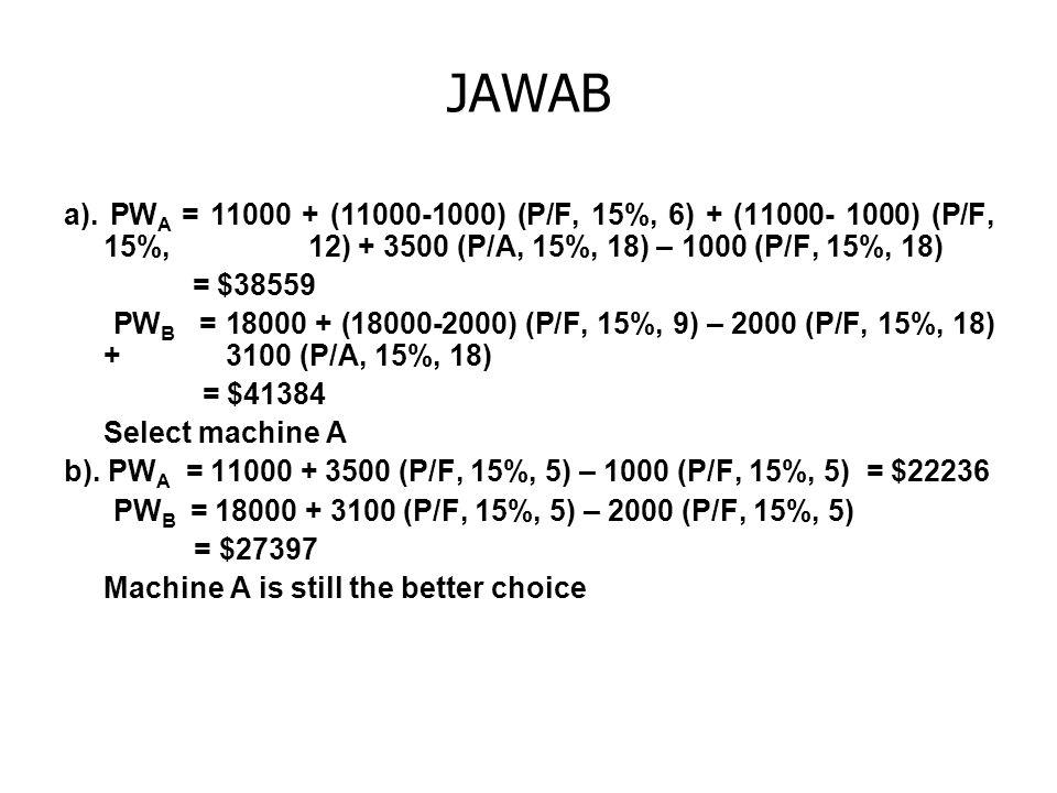 JAWAB a).