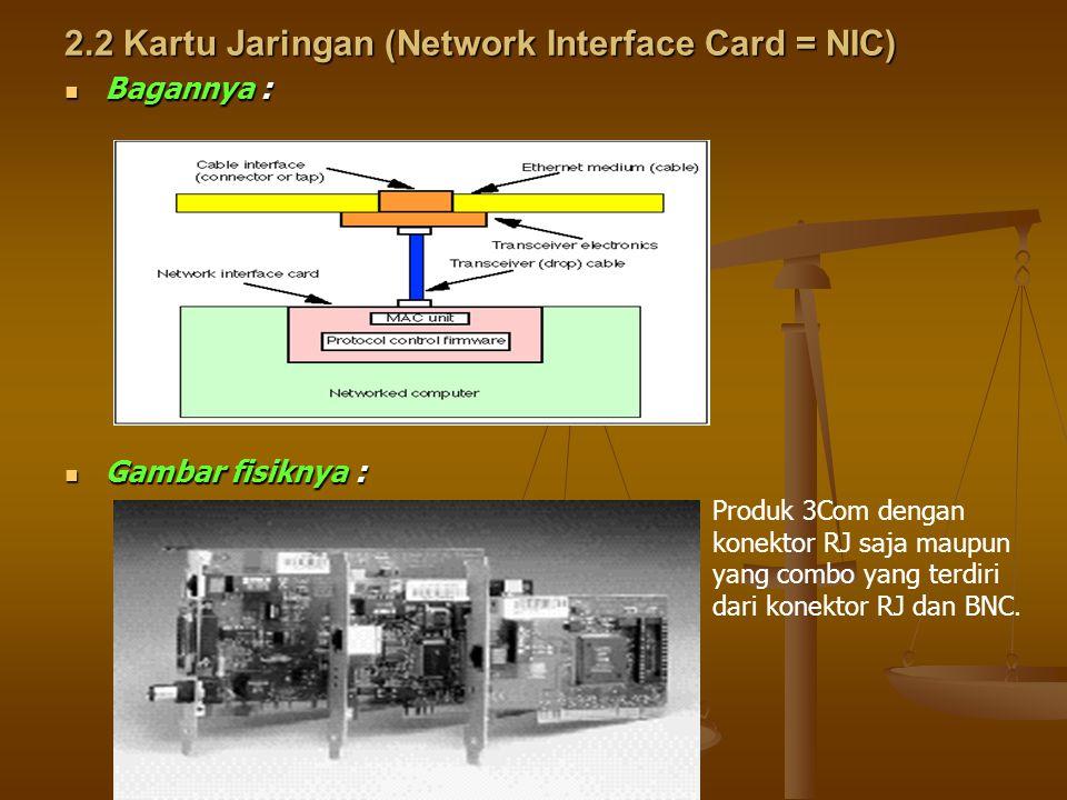 2.2 Kartu Jaringan (Network Interface Card = NIC)  Bagannya :  Gambar fisiknya : Produk 3Com dengan konektor RJ saja maupun yang combo yang terdiri dari konektor RJ dan BNC.