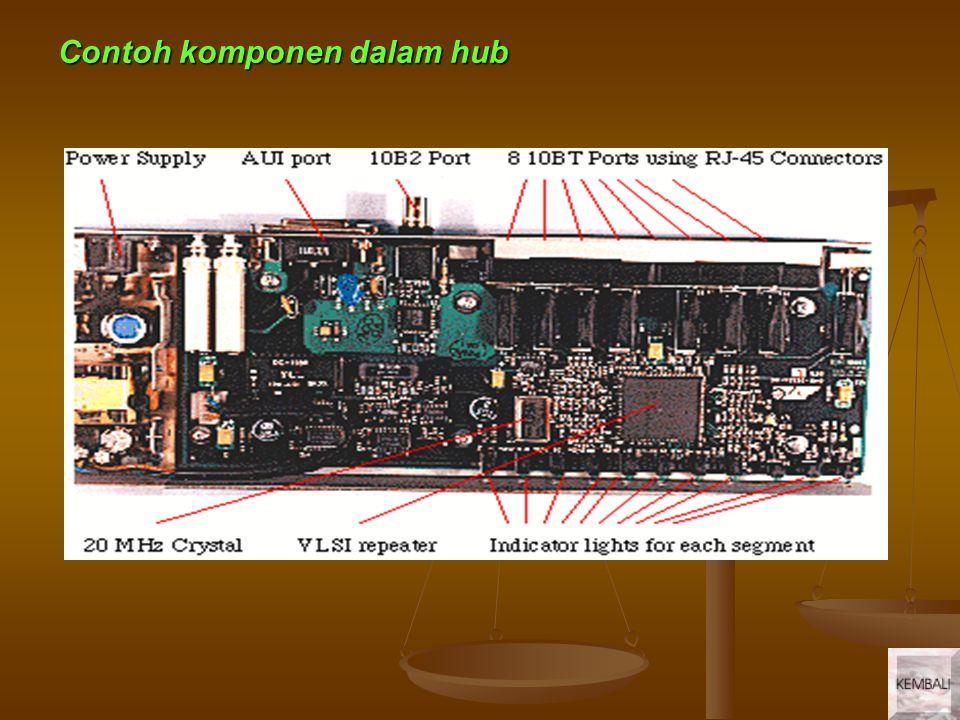 Contoh komponen dalam hub