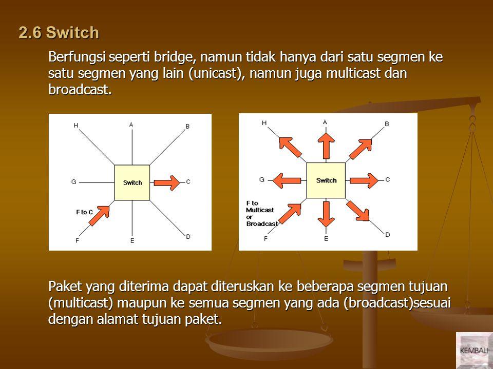 2.6 Switch Berfungsi seperti bridge, namun tidak hanya dari satu segmen ke satu segmen yang lain (unicast), namun juga multicast dan broadcast.
