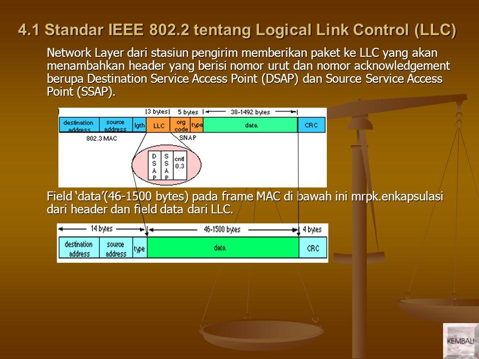 4.1 Standar IEEE 802.2 tentang Logical Link Control (LLC) Network Layer dari stasiun pengirim memberikan paket ke LLC yang akan menambahkan header yang berisi nomor urut dan nomor acknowledgement berupa Destination Service Access Point (DSAP) dan Source Service Access Point (SSAP).