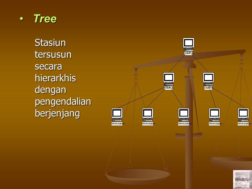 • Tree Stasiun tersusun secara hierarkhis dengan pengendalian berjenjang