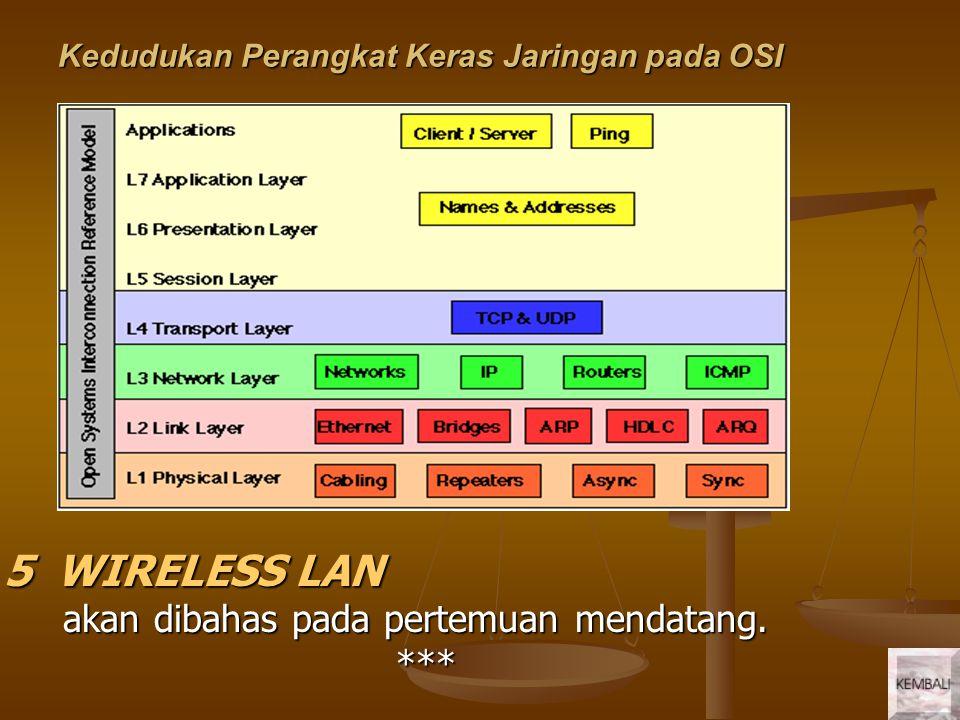 Kedudukan Perangkat Keras Jaringan pada OSI 5 WIRELESS LAN akan dibahas pada pertemuan mendatang.