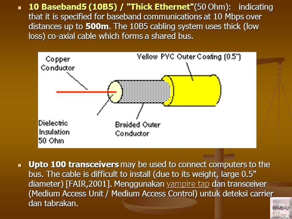 3.2 Hubungan antara OSI Model dengan IEEE 802 dan Ethernet Hubungan antara standar ethernet dengan IEEE 802.3 tentang CSMA/CD (Carrier Sense Multiple Access with Collision Detection) terlihat pada bagan berikut.