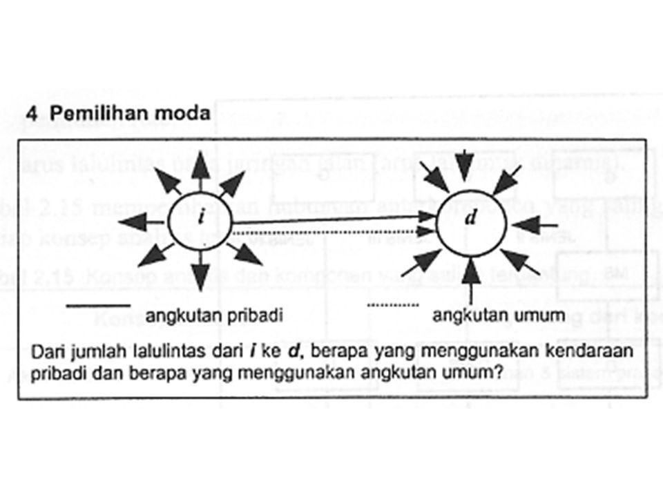 TRIP-RATE Analysis [Tamin, Ofyar Z, 2000]