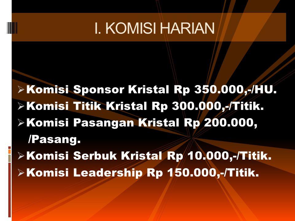  Komisi Sponsor Kristal Rp 350.000,-/HU. Komisi Titik Kristal Rp 300.000,-/Titik.