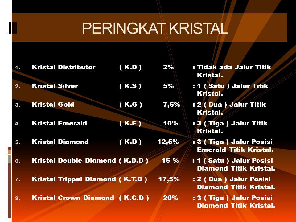 1. Kristal Distributor ( K.D ) 2% : Tidak ada Jalur Titik Kristal. 2. Kristal Silver ( K.S ) 5% : 1 ( Satu ) Jalur Titik Kristal. 3. Kristal Gold ( K.