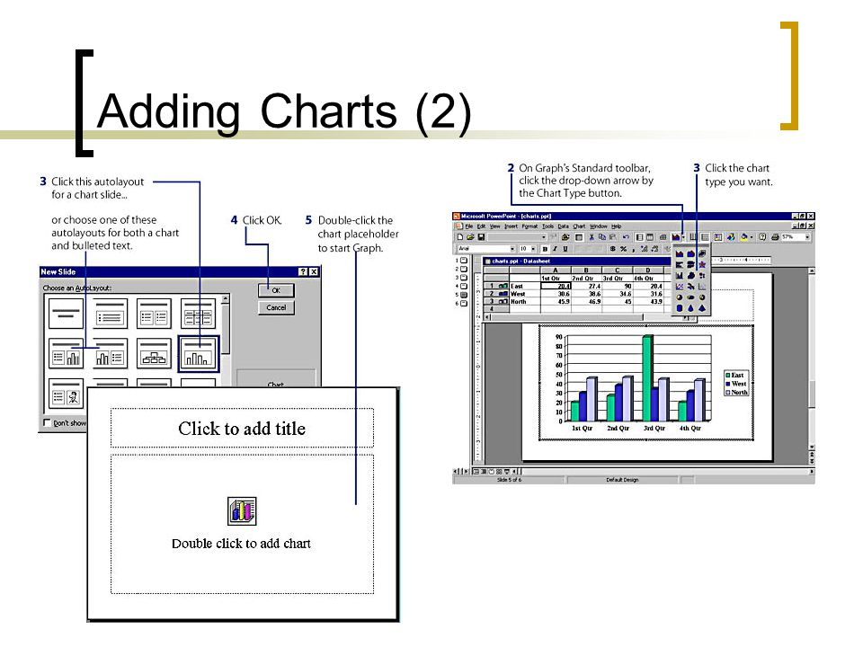 Adding Charts  Adding Chart : we can use Microsoft Graph.  Microsoft Graph is a program shared by all the Microsoft Office products. Graph creates c
