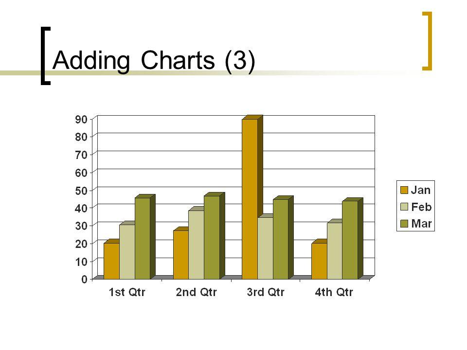 Adding Charts (2)