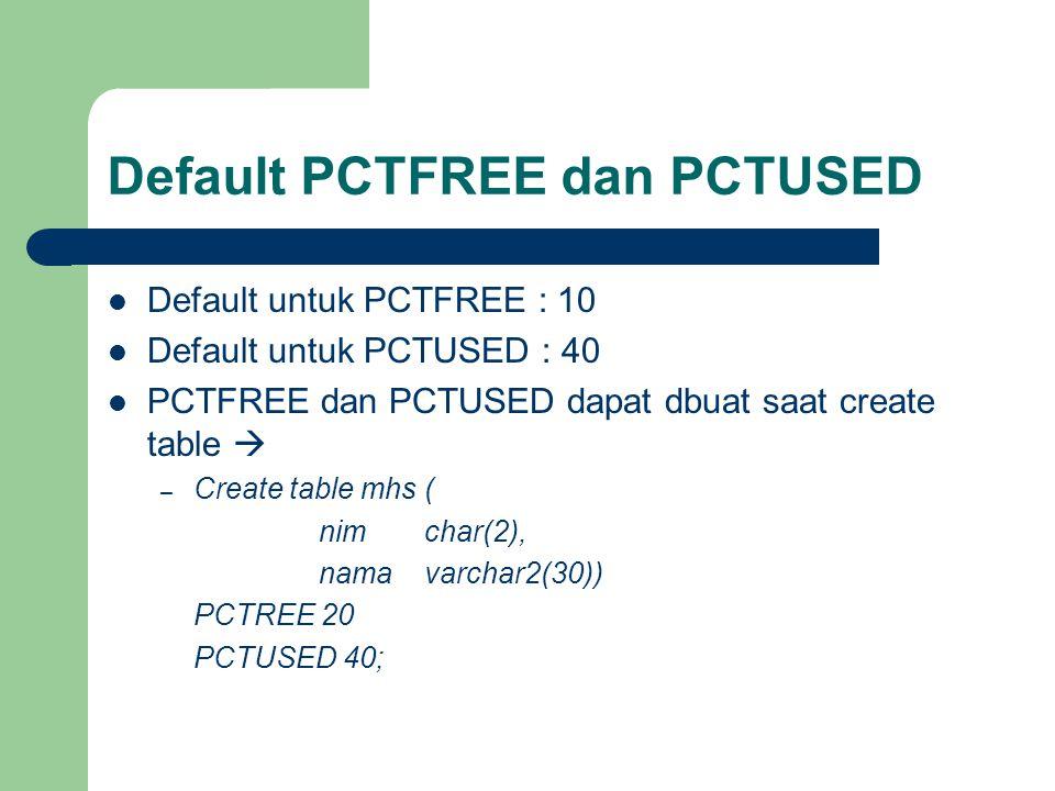 Default PCTFREE dan PCTUSED  Default untuk PCTFREE : 10  Default untuk PCTUSED : 40  PCTFREE dan PCTUSED dapat dbuat saat create table  – Create table mhs ( nim char(2), nama varchar2(30)) PCTREE 20 PCTUSED 40;
