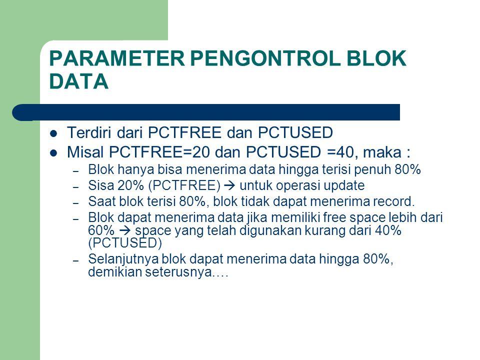 PARAMETER PENGONTROL BLOK DATA  Terdiri dari PCTFREE dan PCTUSED  Misal PCTFREE=20 dan PCTUSED =40, maka : – Blok hanya bisa menerima data hingga terisi penuh 80% – Sisa 20% (PCTFREE)  untuk operasi update – Saat blok terisi 80%, blok tidak dapat menerima record.