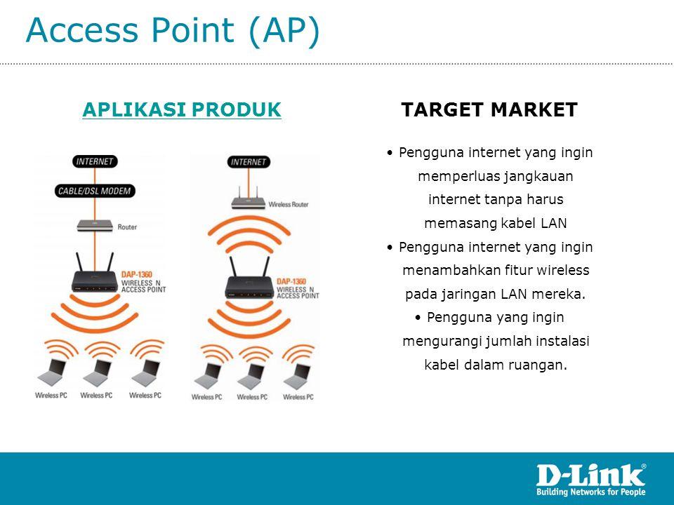 Access Point (AP) APLIKASI PRODUKTARGET MARKET •Pengguna internet yang ingin memperluas jangkauan internet tanpa harus memasang kabel LAN •Pengguna in