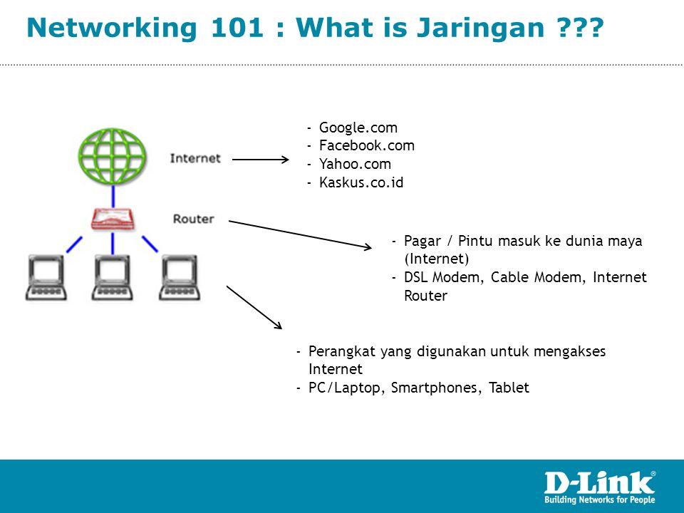 Networking 101 : What is Jaringan ??? -Google.com -Facebook.com -Yahoo.com -Kaskus.co.id -Pagar / Pintu masuk ke dunia maya (Internet) -DSL Modem, Cab